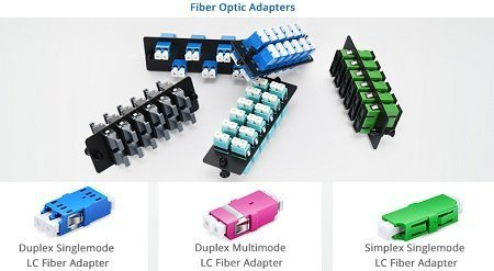 LC Fiber Connector Definition, Types And User Guide 3