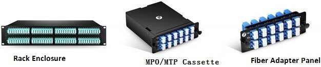 Rack Enclosure loaded with FAPs or MPO/MTP Cassette