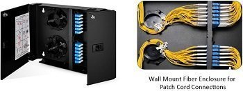 Wall Mount Patch Panel Basics and User Guide 5