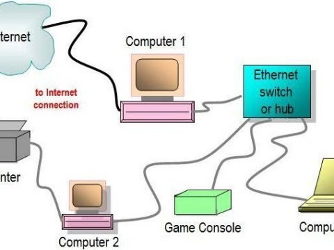 What Is an Ethernet Switch and How to Use It? 3