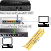 Switch vs Router vs Modem: What is the Difference? 1