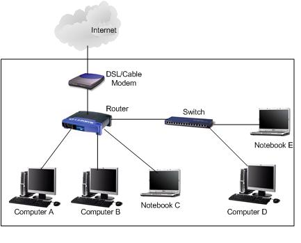 How to Use a Network Switch? 6