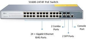 How Much Do You Know About PoE Powered Switch? 1