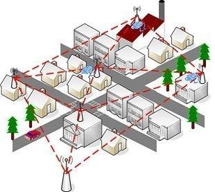 Mesh network model
