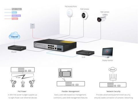 PoE-Ethernet-switch-applications