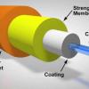 fiber-optic-cable-composition