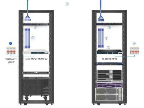 glc-t-vs-glc-te-cabling