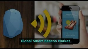 Optical Sensing Market 2023  — Global Reporting 2