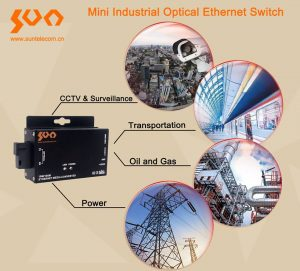 Mini Industrial Optical Ethernet Switch 2