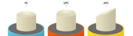 Fiber SFP Module Compatibility with APC, UPC, PC 2