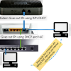 What is the Right Router to Switch Connection Diagram? 6