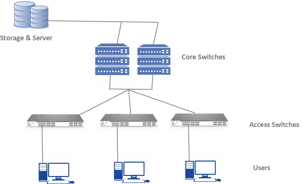 How to Build Affordable 10G Network for Small and Midsize Business 1