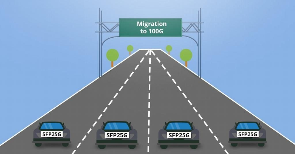 picture of a road with 4 cars written with different transmission speeds ready for race towards 100G