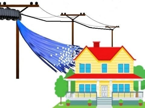 optical fibers coming from the aerial pole to a home