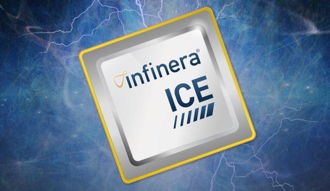 Infinera ICE4 Optical engine
