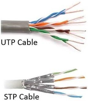Shielded vs Unshielded Ethernet Cable: Which Should You Use? 6