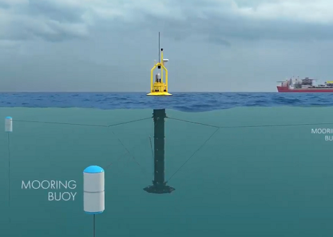 Power Mooring Buoy by Ocean Power Technologies