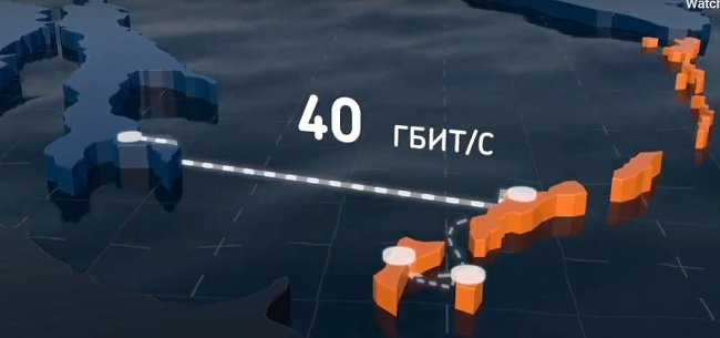 Russian Submarine Fiber Optic Cable Connects the Kuril Islands 1